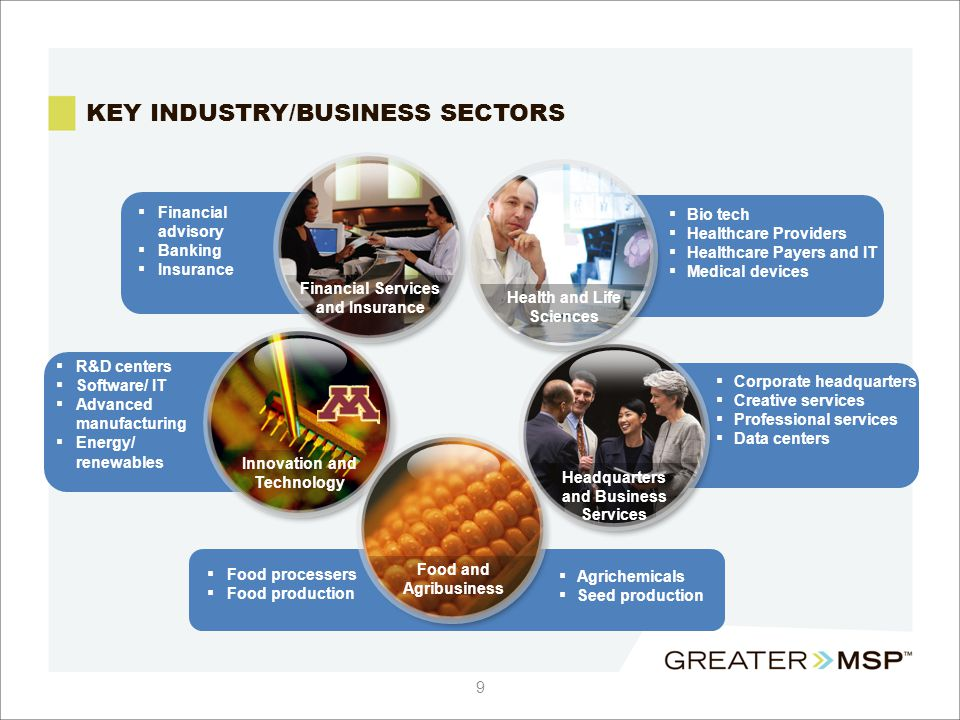 KEY INDUSTRY/BUSINESS SECTORS Innovation and Technology Headquarters and Business Services ▪ Food processers ▪ Food production ▪ Corporate headquarters ▪ Creative services ▪ Professional services ▪ Data centers ▪ R&D centers ▪ Software/ IT ▪ Advanced manufacturing ▪ Energy/ renewables ▪ Financial advisory ▪ Banking ▪ Insurance ▪ Bio tech ▪ Healthcare Providers ▪ Healthcare Payers and IT ▪ Medical devices ▪ Agrichemicals ▪ Seed production Financial Services and Insurance Health and Life Sciences Food and Agribusiness 9