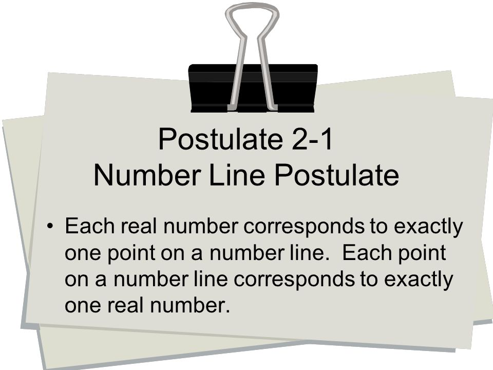 Each real number corresponds to exactly one point on a number line.