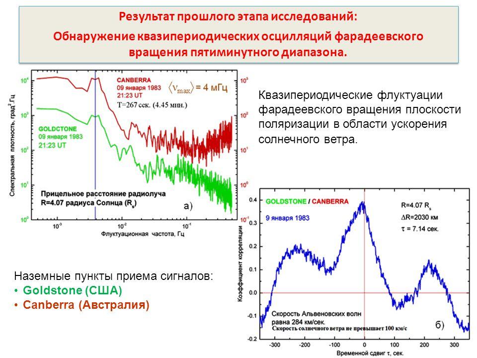 Квазипериодические флуктуации фарадеевского вращения плоскости поляризации в области ускорения солнечного ветра.
