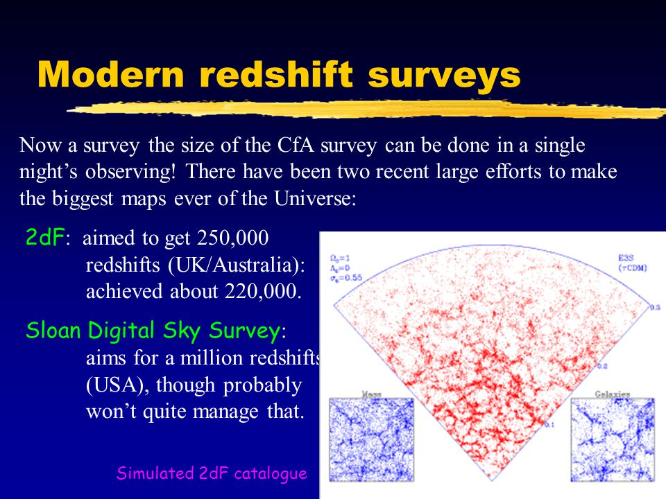 Modern redshift surveys Now a survey the size of the CfA survey can be done in a single night's observing.