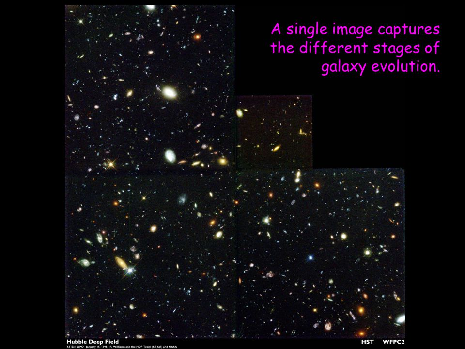A single image captures the different stages of galaxy evolution.
