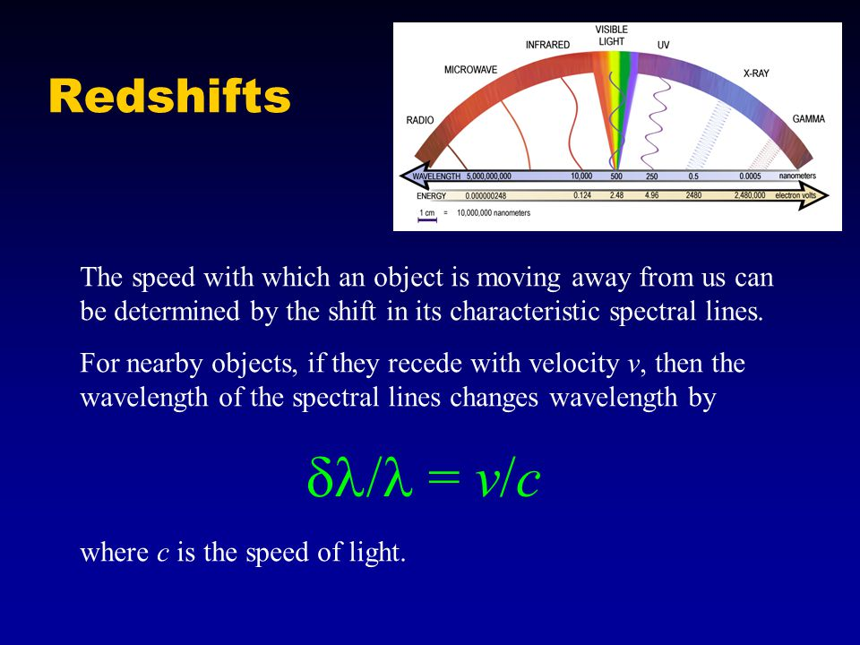 The speed with which an object is moving away from us can be determined by the shift in its characteristic spectral lines.