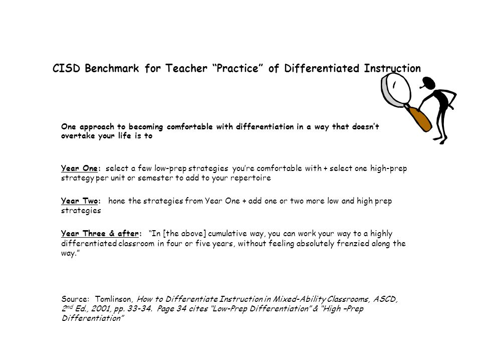 Differentiation of Instruction is a teacher's response to learners' needs guided by general principles of differentiation, such as respectful tasks flexible grouping ongoing assessment & adjustment Teachers can differentiate processproduct content interestslearning profile readiness clarity of learning goals teachers & students collaborating in learning according to Concept Map