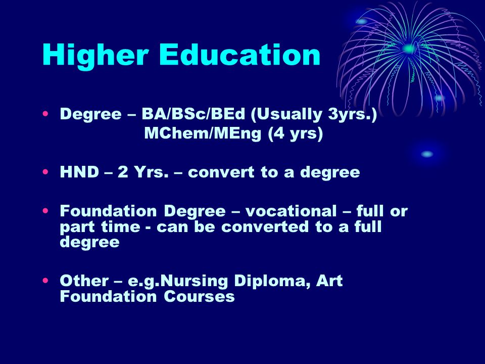 Higher Education Degree – BA/BSc/BEd (Usually 3yrs.) MChem/MEng (4 yrs) HND – 2 Yrs.