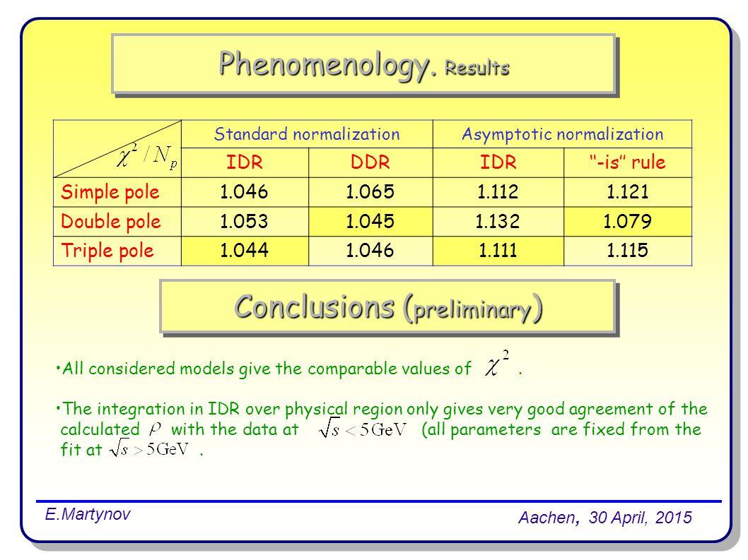 Phenomenology.
