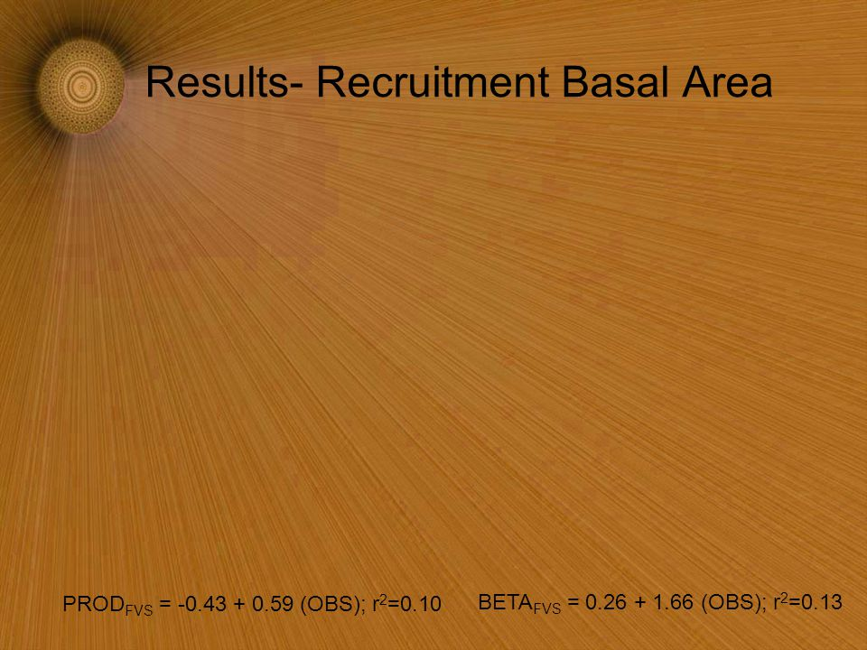 Results- Recruitment Basal Area PROD FVS = -0.43 + 0.59 (OBS); r 2 =0.10 BETA FVS = 0.26 + 1.66 (OBS); r 2 =0.13