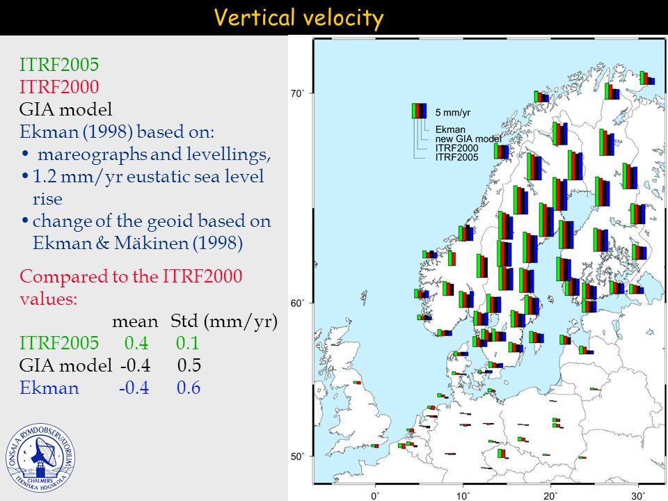 Vertical velocity ITRF2005 ITRF2000 GIA model Ekman (1998) based on: mareographs and levellings, 1.2 mm/yr eustatic sea level rise change of the geoid based on Ekman & Mäkinen (1998) Compared to the ITRF2000 values: mean Std (mm/yr) ITRF2005 0.4 0.1 GIA model -0.4 0.5 Ekman -0.4 0.6