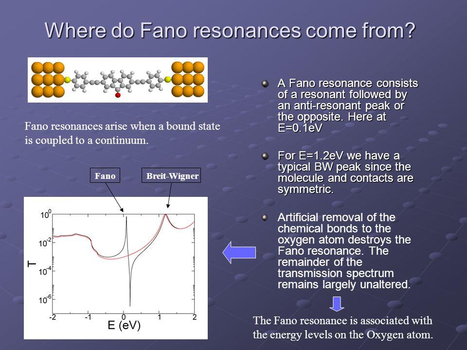 Where do Fano resonances come from.
