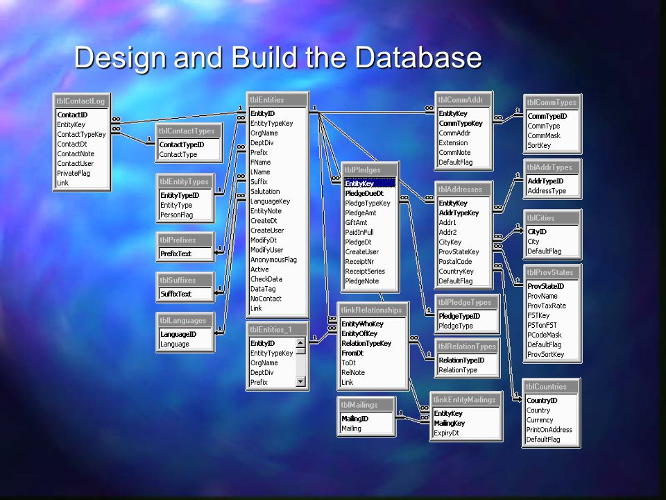 Design and Build the Database