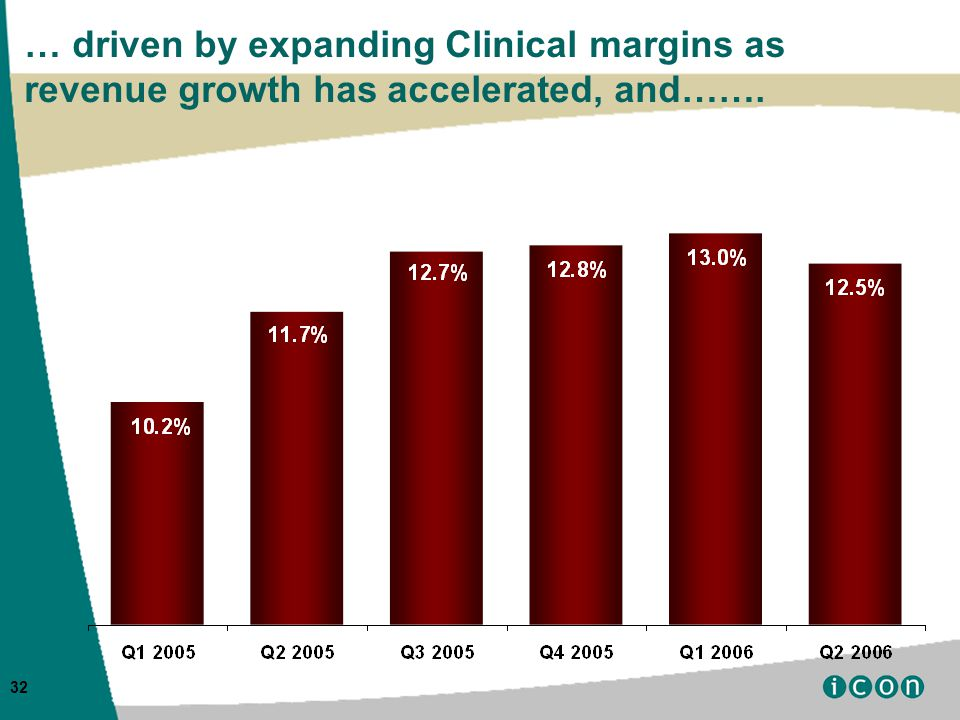 32 … driven by expanding Clinical margins as revenue growth has accelerated, and…….