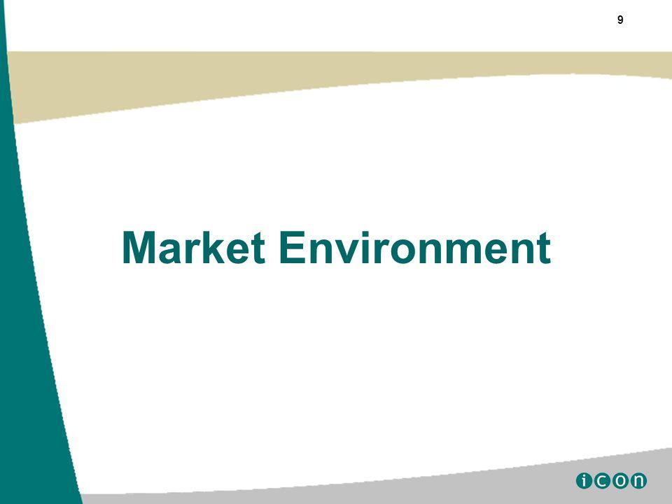 9 Market Environment