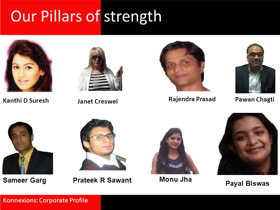 Our Pillars of strength Konnexions: Corporate Profile Monu Jha Kanthi D Suresh Rajendra Prasad Prateek R SawantSameer Garg Janet Creswel Pawan Chagti Payal Biswas