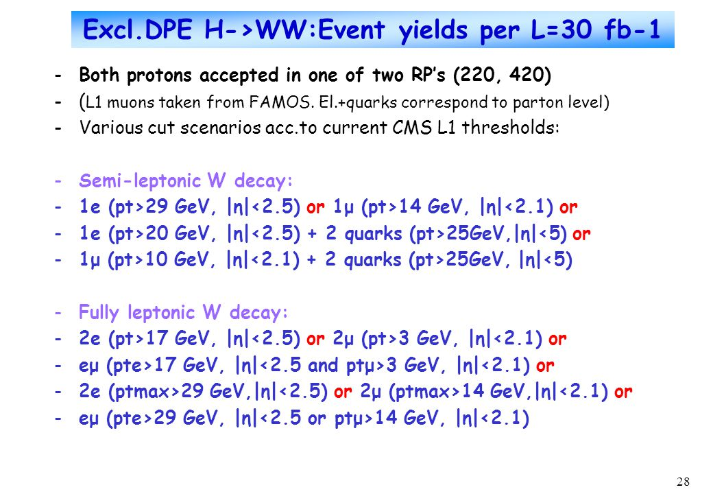 28 Excl.DPE H->WW:Event yields per L=30 fb-1 -Both protons accepted in one of two RP's (220, 420) -( L1 muons taken from FAMOS.