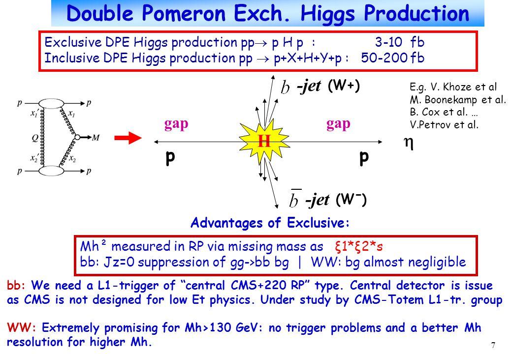 7 H gap -jet  Double Pomeron Exch.