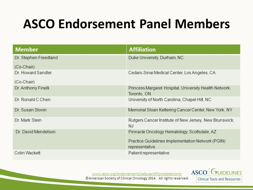 ASCO Endorsement Panel Members MemberAffiliation Dr. Stephen Freedland (Co-Chair) Duke University, Durham, NC Dr. Howard Sandler (Co-Chair) Cedars-Sin