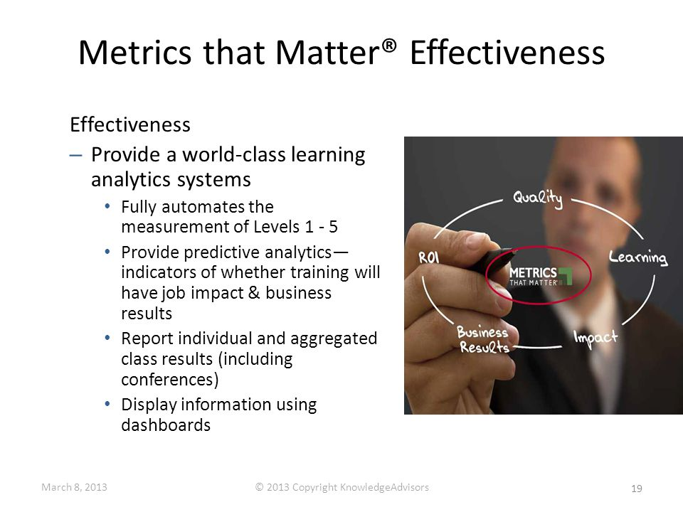 Metrics that Matter® Effectiveness Effectiveness – Provide a world-class learning analytics systems Fully automates the measurement of Levels 1 - 5 Provide predictive analytics— indicators of whether training will have job impact & business results Report individual and aggregated class results (including conferences) Display information using dashboards 19 March 8, 2013© 2013 Copyright KnowledgeAdvisors