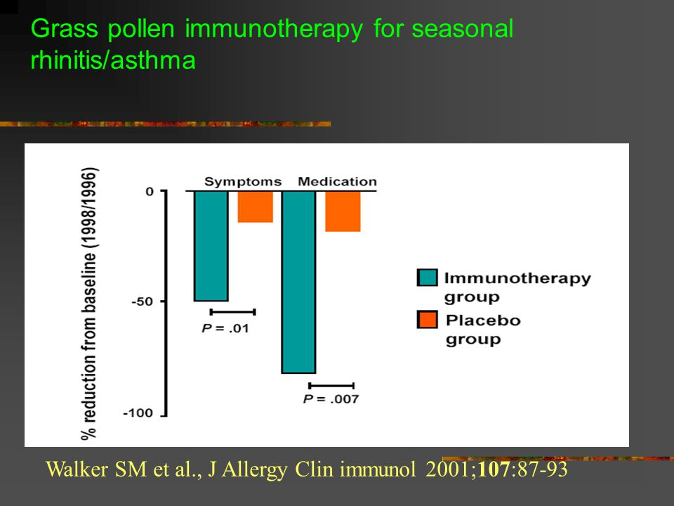 Grass pollen immunotherapy for seasonal rhinitis/asthma Walker SM et al., J Allergy Clin immunol 2001;107:87-93