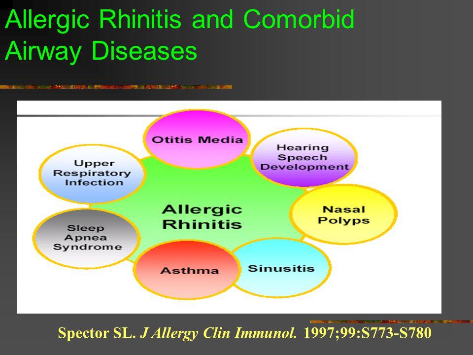 Grass pollen immunotherapy for seasonal rhinitis/asthma Walker SM et al., J Allergy Clin immunol 2001;107:87-93