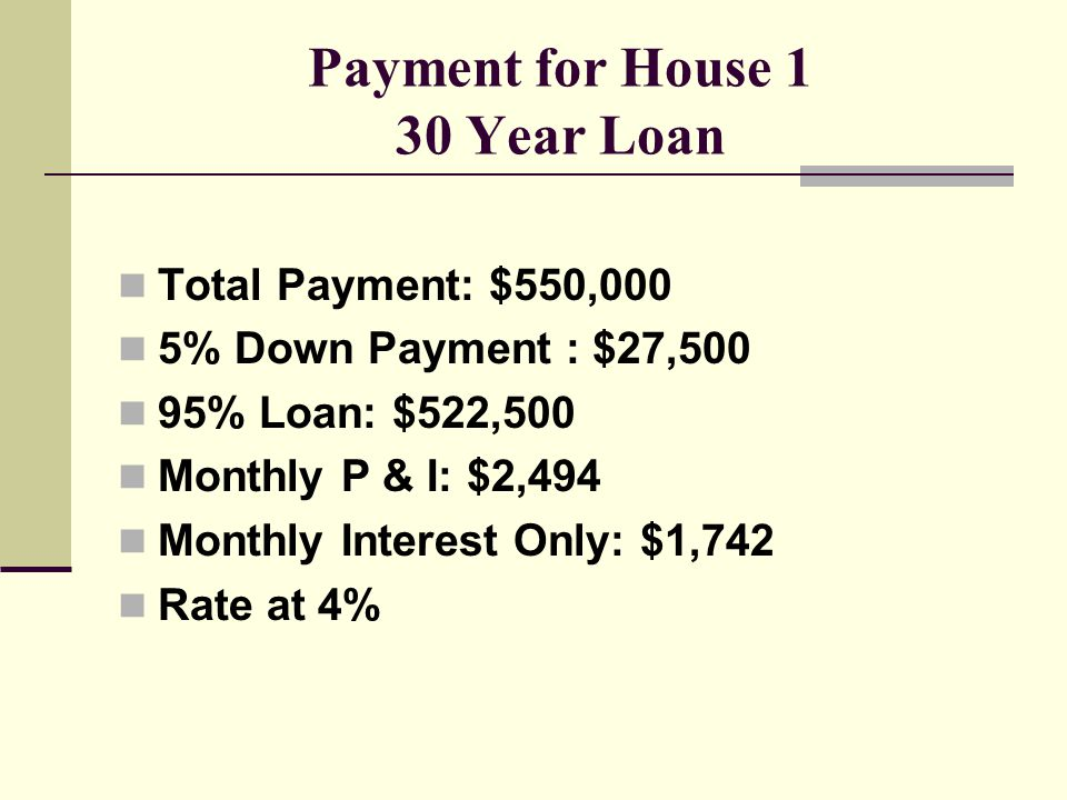 Payment for House 1 30 Year Loan Total Payment: $550,000 5% Down Payment : $27,500 95% Loan: $522,500 Monthly P & I: $2,494 Monthly Interest Only: $1,742 Rate at 4%