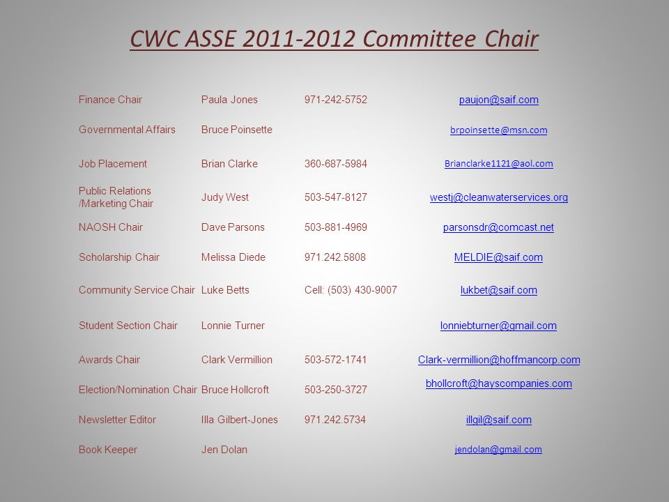 CWC ASSE 2011-2012 Committee Chair Finance ChairPaula Jones971-242-5752paujon@saif.com Governmental AffairsBruce Poinsette brpoinsette@msn.com Job Pla