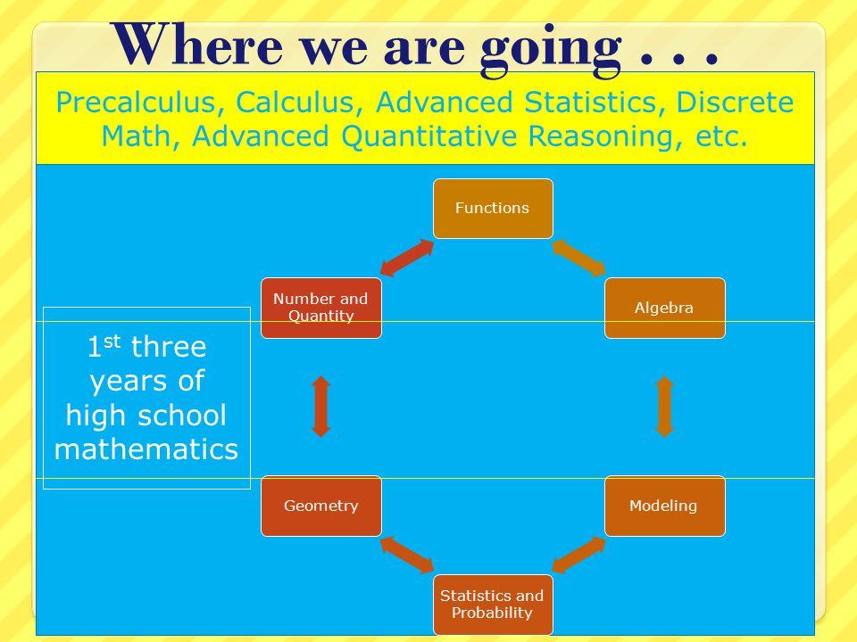 Precalculus, Calculus, Advanced Statistics, Discrete Math, Advanced Quantitative Reasoning, etc. FunctionsAlgebraModeling Statistics and Probability G