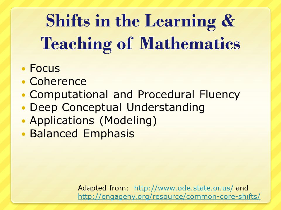 Shifts in the Learning & Teaching of Mathematics Focus Coherence Computational and Procedural Fluency Deep Conceptual Understanding Applications (Mode