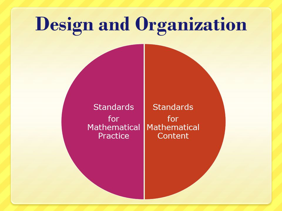 Design and Organization Standards for Mathematical Content Standards for Mathematical Practice