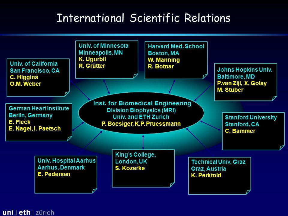 International Scientific Relations Inst. for Biomedical Engineering Division Biophysics (MRI) Univ.