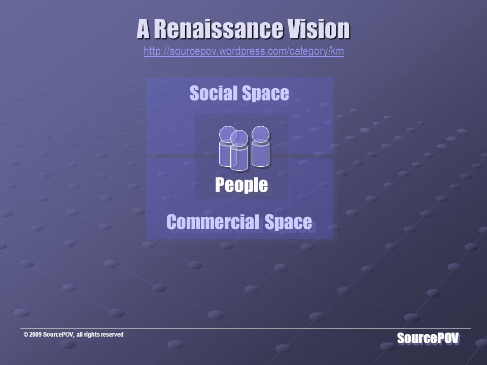 © 2009 SourcePOV, all rights reserved SourcePOV A Renaissance Vision A Renaissance Vision http://sourcepov.wordpress.com/category/km http://sourcepov.wordpress.com/category/km Social Space Commercial Space People