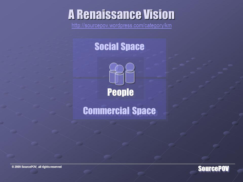 © 2009 SourcePOV, all rights reserved SourcePOV A Knowledge Renaissance..