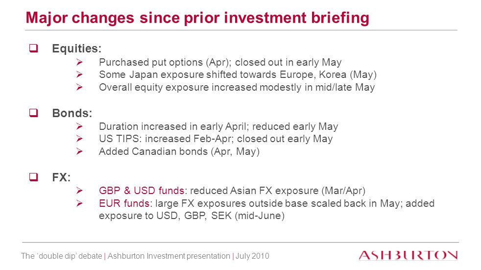 The 'double dip' debate | Ashburton Investment presentation | July 2010 Major changes since prior investment briefing  Equities:  Purchased put opti