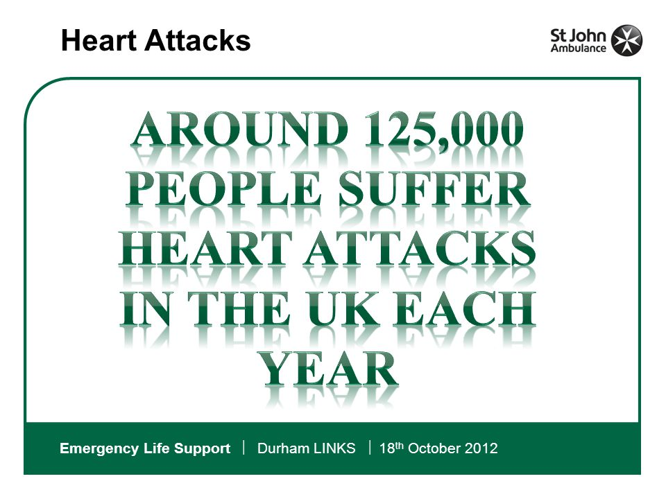 Emergency Life Support  Durham LINKS  18 th October 2012 Heart Attacks