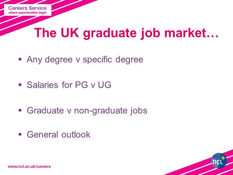 The UK graduate job market…  Any degree v specific degree  Salaries for PG v UG  Graduate v non-graduate jobs  General outlook