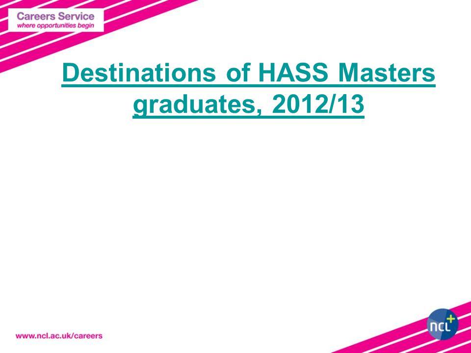 Destinations of HASS Masters graduates, 2012/13