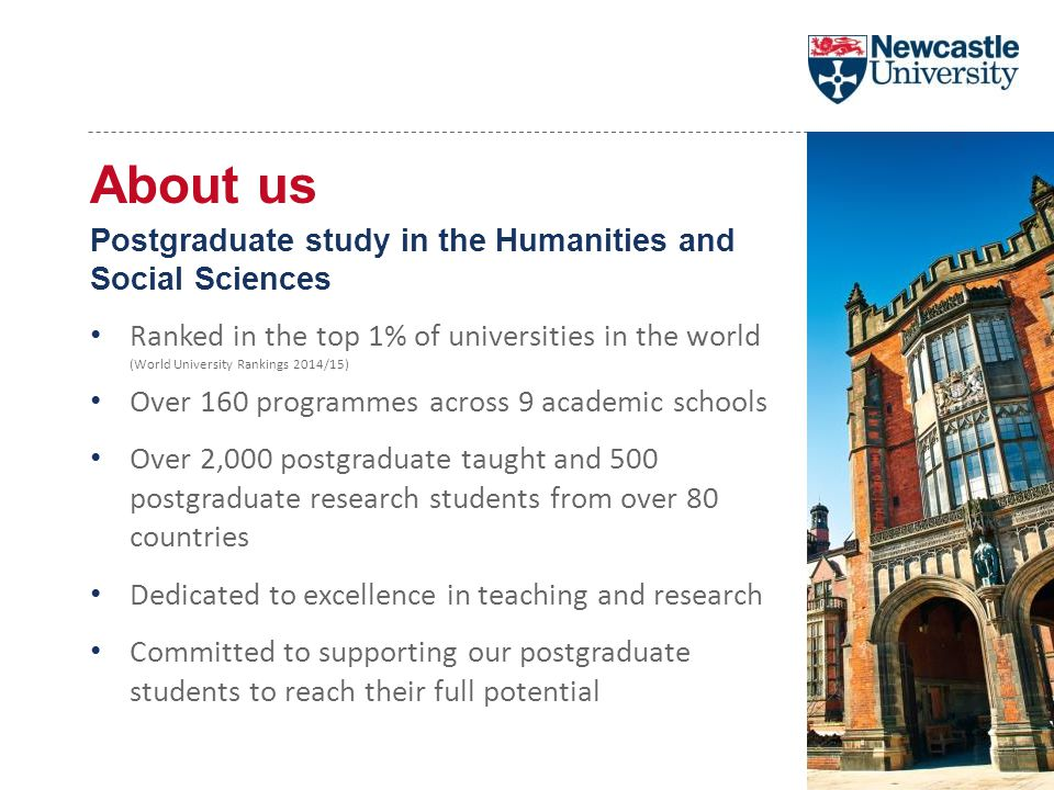 About us Postgraduate study in the Humanities and Social Sciences Ranked in the top 1% of universities in the world (World University Rankings 2014/15) Over 160 programmes across 9 academic schools Over 2,000 postgraduate taught and 500 postgraduate research students from over 80 countries Dedicated to excellence in teaching and research Committed to supporting our postgraduate students to reach their full potential