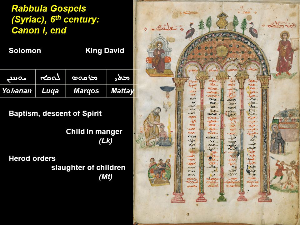 Rabbula Gospels (Syriac), 6 th century: Canon I, end Solomon King David Baptism, descent of Spirit Child in manger (Lk) Herod orders slaughter of children (Mt) Yo ḥ anan LuqaMarqosMattay
