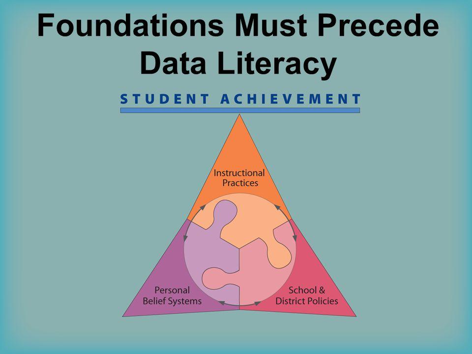 Foundations Must Precede Data Literacy