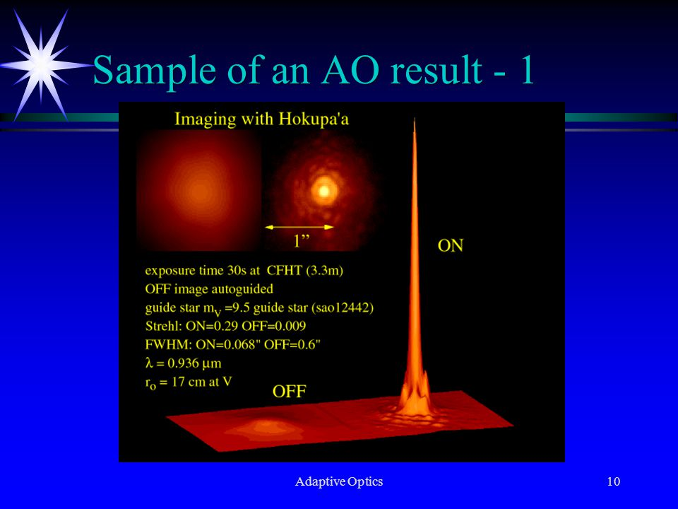 Adaptive Optics10 Sample of an AO result - 1