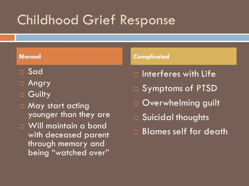 Childhood Grief Response  Sad  Angry  Guilty  May start acting younger than they are  Will maintain a bond with deceased parent through memory and being watched over  Interferes with Life  Symptoms of PTSD  Overwhelming guilt  Suicidal thoughts  Blames self for death NormalComplicated