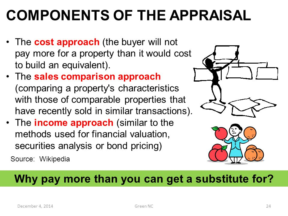 The cost approach (the buyer will not pay more for a property than it would cost to build an equivalent). The sales comparison approach (comparing a p