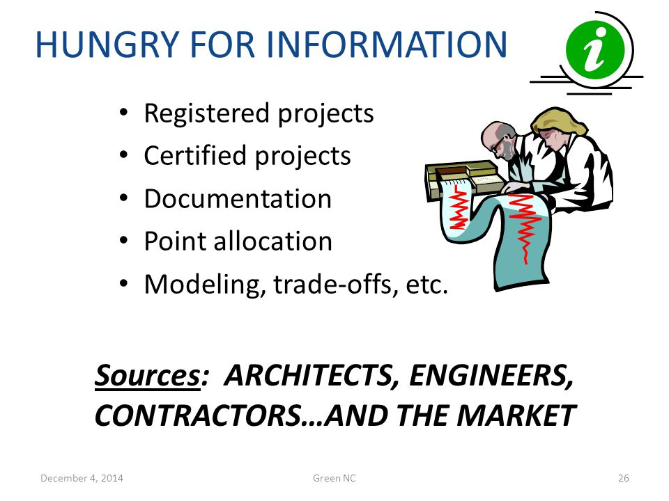 HUNGRY FOR INFORMATION Registered projects Certified projects Documentation Point allocation Modeling, trade-offs, etc. Sources: ARCHITECTS, ENGINEERS