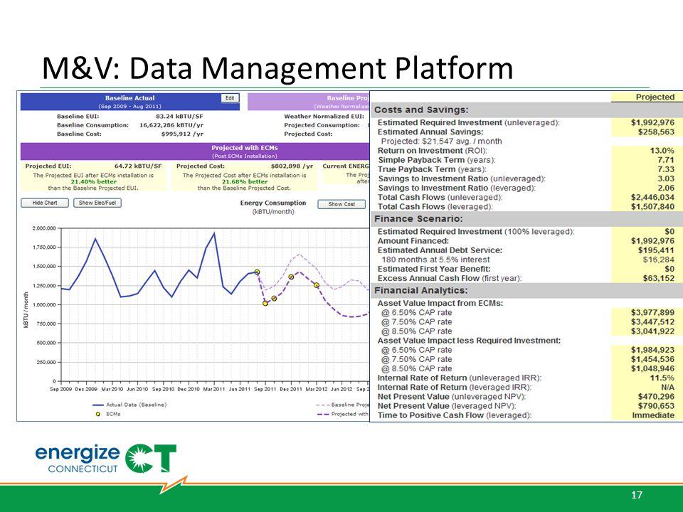 M&V: Data Management Platform 17