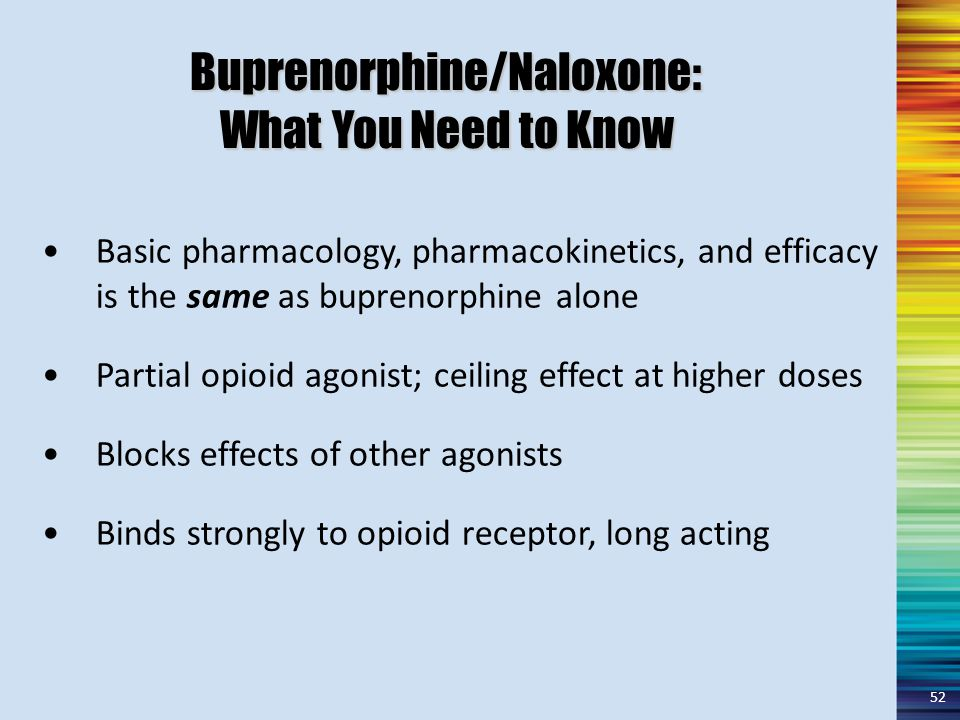 Buprenorphine/Naloxone: What You Need to Know Basic pharmacology, pharmacokinetics, and efficacy is the same as buprenorphine alone Partial opioid agonist; ceiling effect at higher doses Blocks effects of other agonists Binds strongly to opioid receptor, long acting 52
