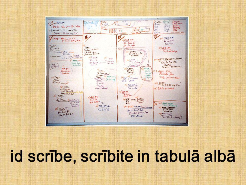 id scrībe, scrībite in tabulā albā