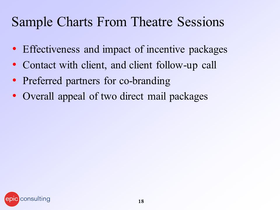 18 Sample Charts From Theatre Sessions Effectiveness and impact of incentive packages Contact with client, and client follow-up call Preferred partners for co-branding Overall appeal of two direct mail packages