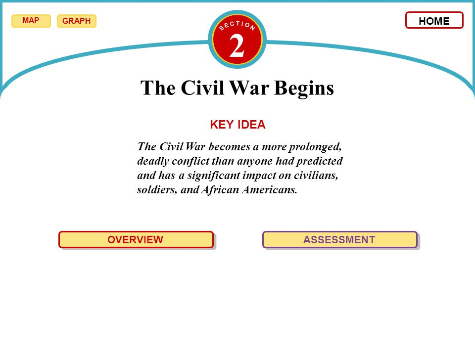 2 The Civil War Begins The Civil War becomes a more prolonged, deadly conflict than anyone had predicted and has a significant impact on civilians, so
