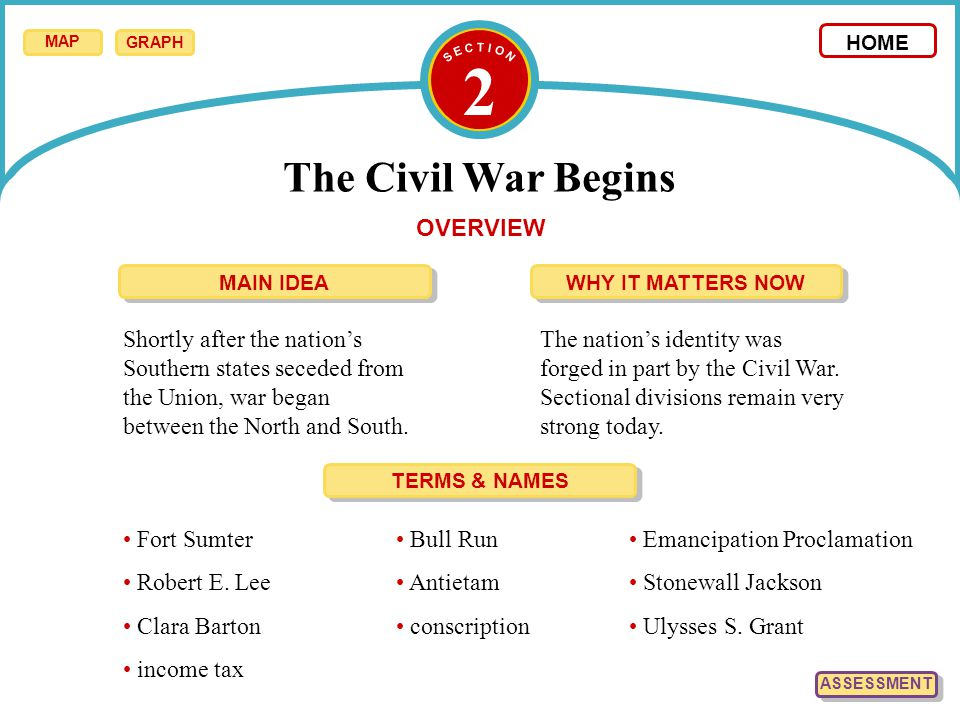 2 The Civil War Begins HOME OVERVIEW Shortly after the nation's Southern states seceded from the Union, war began between the North and South. The nat