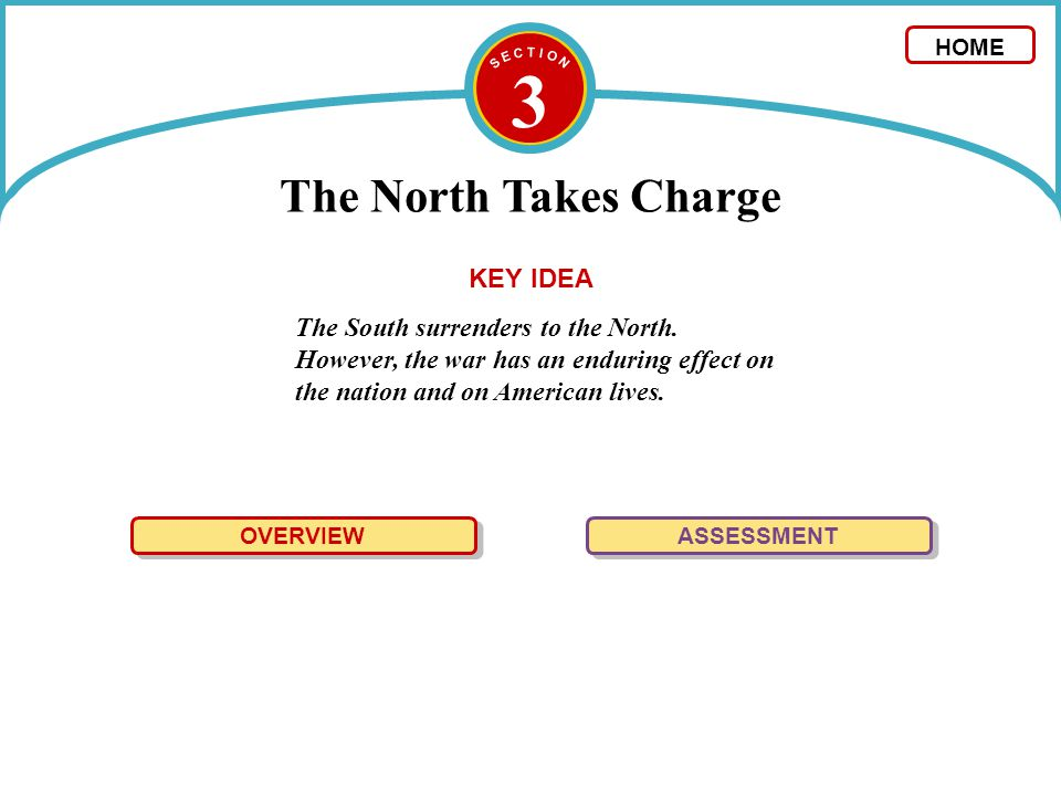 3 The North Takes Charge The South surrenders to the North. However, the war has an enduring effect on the nation and on American lives. OVERVIEW ASSE
