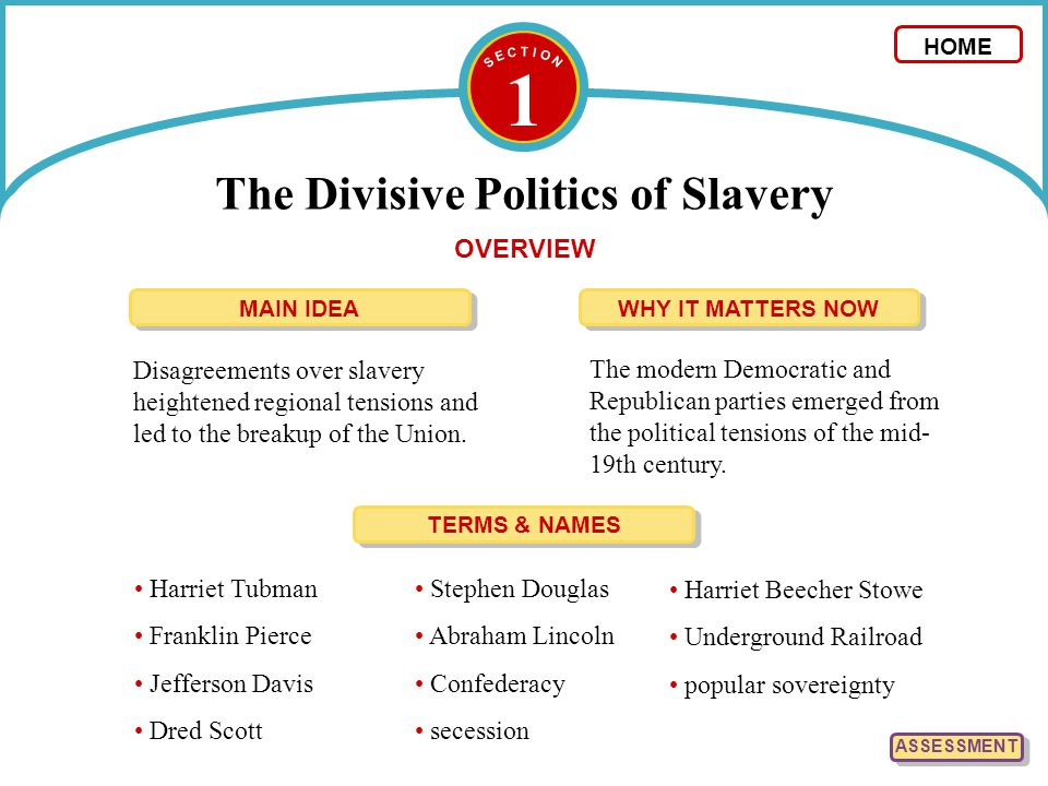 Event One Event Two Event Three Event Four 1 The Divisive Politics of Slavery 1.