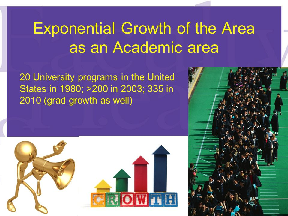 Exponential Growth of the Area as an Academic area 20 University programs in the United States in 1980; >200 in 2003; 335 in 2010 (grad growth as well)